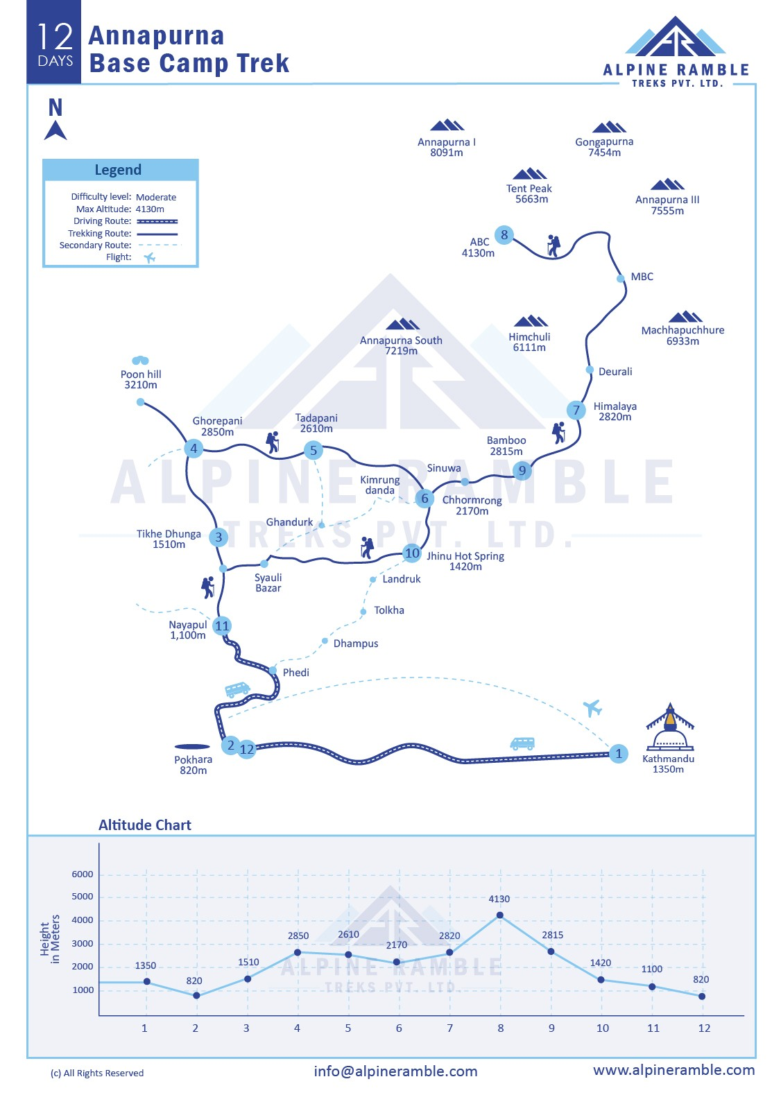 Annapurna Sanctuary Trek - 13 Days map