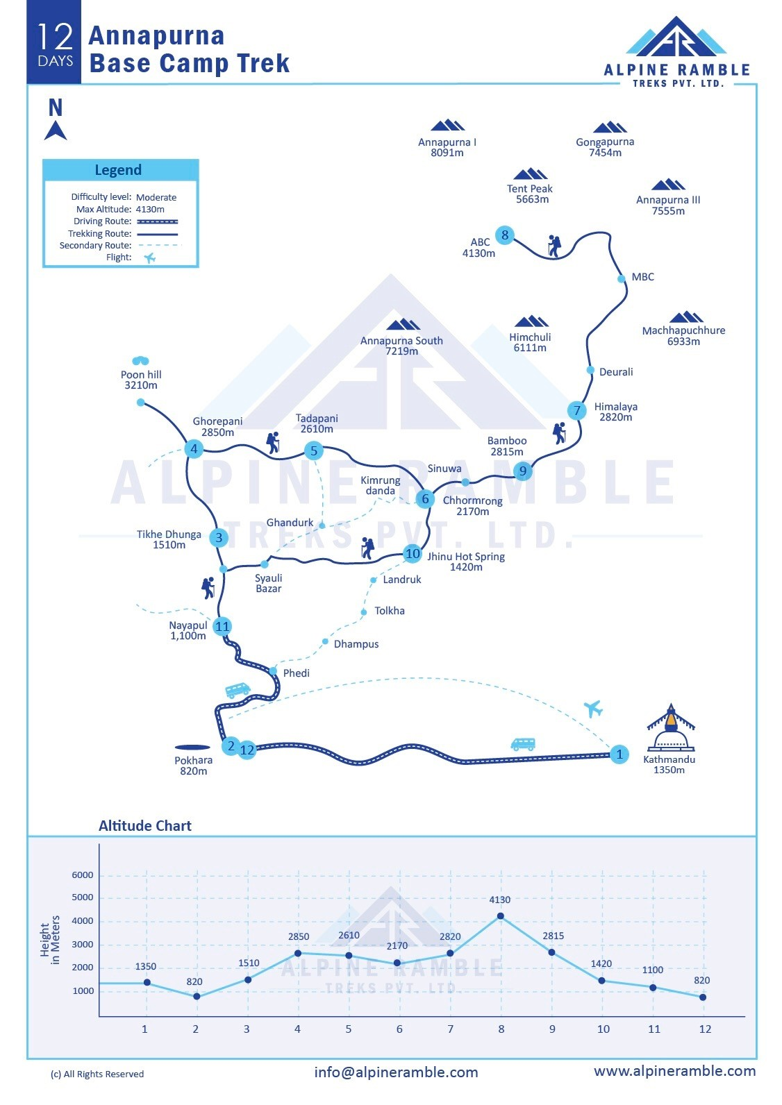 Annapurna Base Camp Trek - 12 Days map
